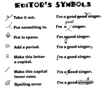 List of editing marks